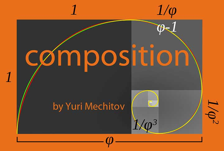 Composition YM
